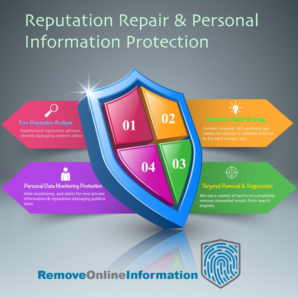 Internet Reputation Repair